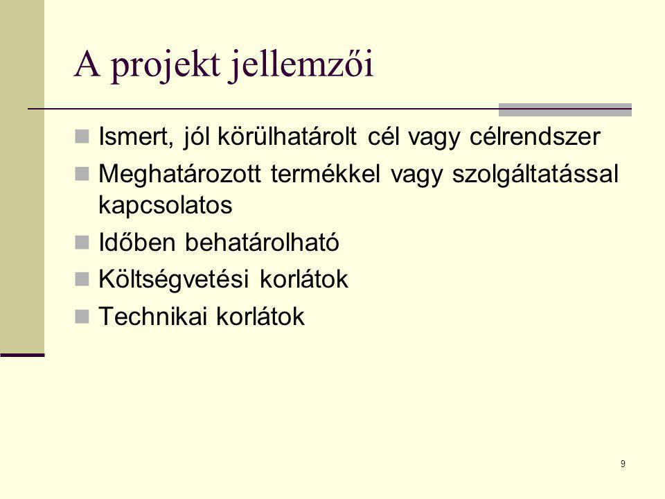 9 A projekt jellemzői  Ismert, jól körülhatárolt cél vagy célrendszer  Meghatározott termékkel vagy szolgáltatással kapcsolatos  Időben behatárolha