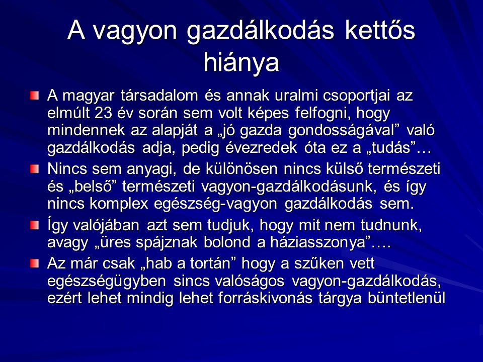 """A vagyon gazdálkodás kettős hiánya A magyar társadalom és annak uralmi csoportjai az elmúlt 23 év során sem volt képes felfogni, hogy mindennek az alapját a """"jó gazda gondosságával való gazdálkodás adja, pedig évezredek óta ez a """"tudás … Nincs sem anyagi, de különösen nincs külső természeti és """"belső természeti vagyon-gazdálkodásunk, és így nincs komplex egészség-vagyon gazdálkodás sem."""