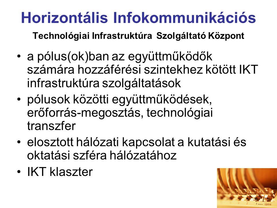Horizontális Infokommunikációs Technológiai Infrastruktúra Szolgáltató Központ •a pólus(ok)ban az együttműködők számára hozzáférési szintekhez kötött IKT infrastruktúra szolgáltatások •pólusok közötti együttműködések, erőforrás-megosztás, technológiai transzfer •elosztott hálózati kapcsolat a kutatási és oktatási szféra hálózatához •IKT klaszter