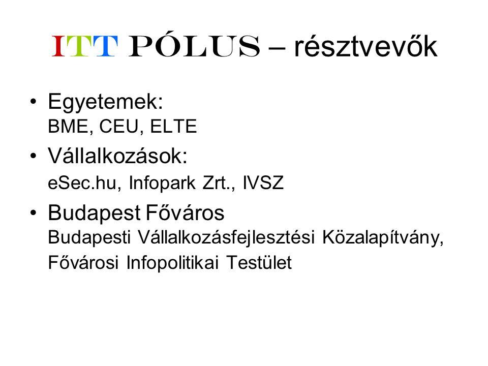 ITT Pólus – résztvevők •Egyetemek: BME, CEU, ELTE •Vállalkozások: eSec.hu, Infopark Zrt., IVSZ •Budapest Főváros Budapesti Vállalkozásfejlesztési Közalapítvány, Fővárosi Infopolitikai Testület