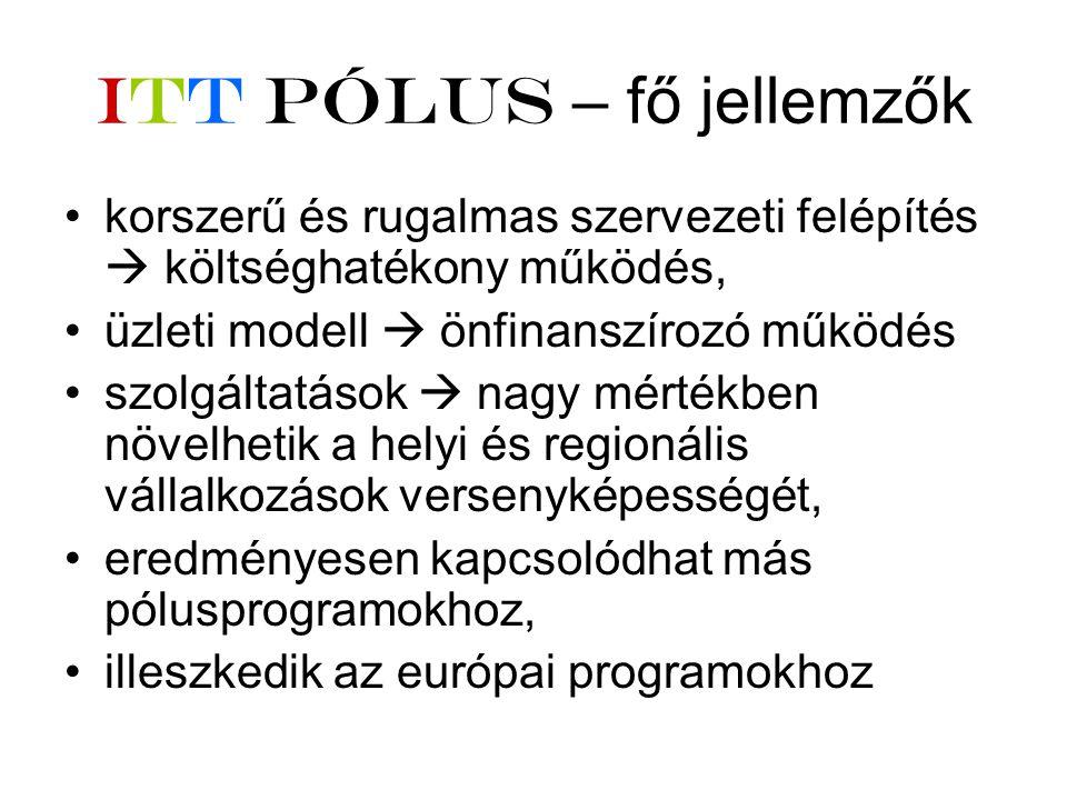 ITT Pólus – felépítése