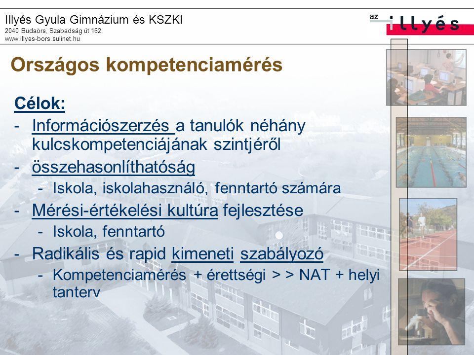 Illyés Gyula Gimnázium és KSZKI 2040 Budaörs, Szabadság út 162. www.illyes-bors.sulinet.hu Országos kompetenciamérés Célok: -Információszerzés a tanul