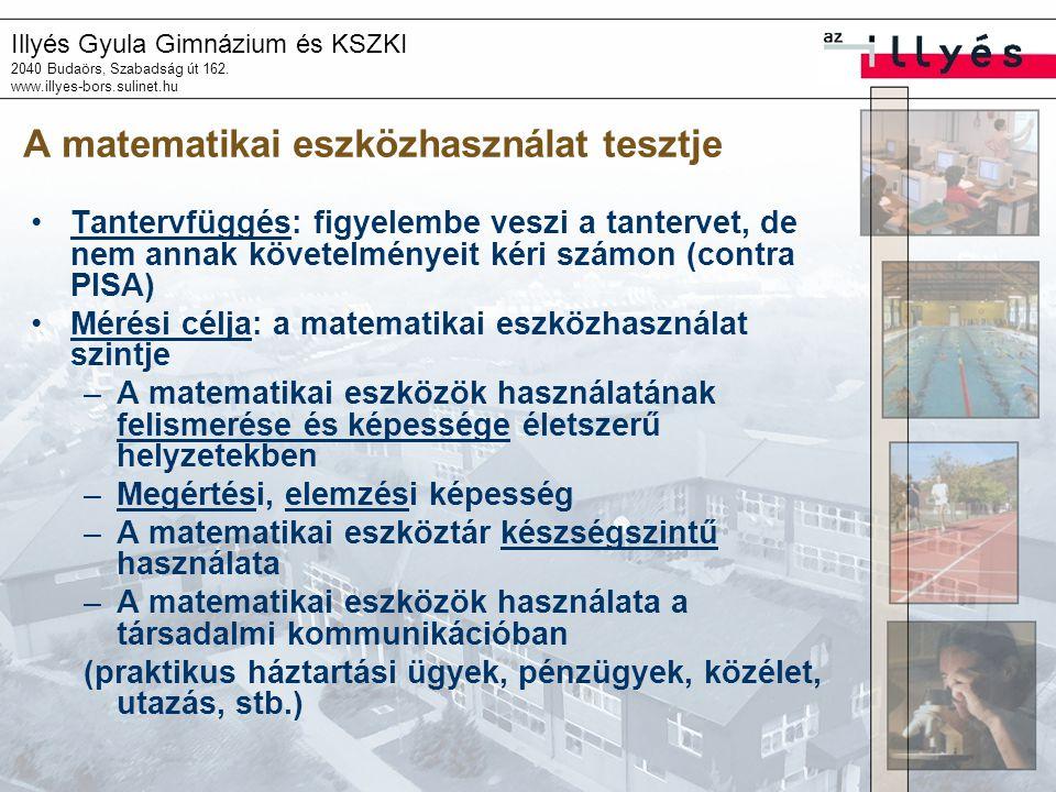 Illyés Gyula Gimnázium és KSZKI 2040 Budaörs, Szabadság út 162. www.illyes-bors.sulinet.hu A matematikai eszközhasználat tesztje •Tantervfüggés: figye
