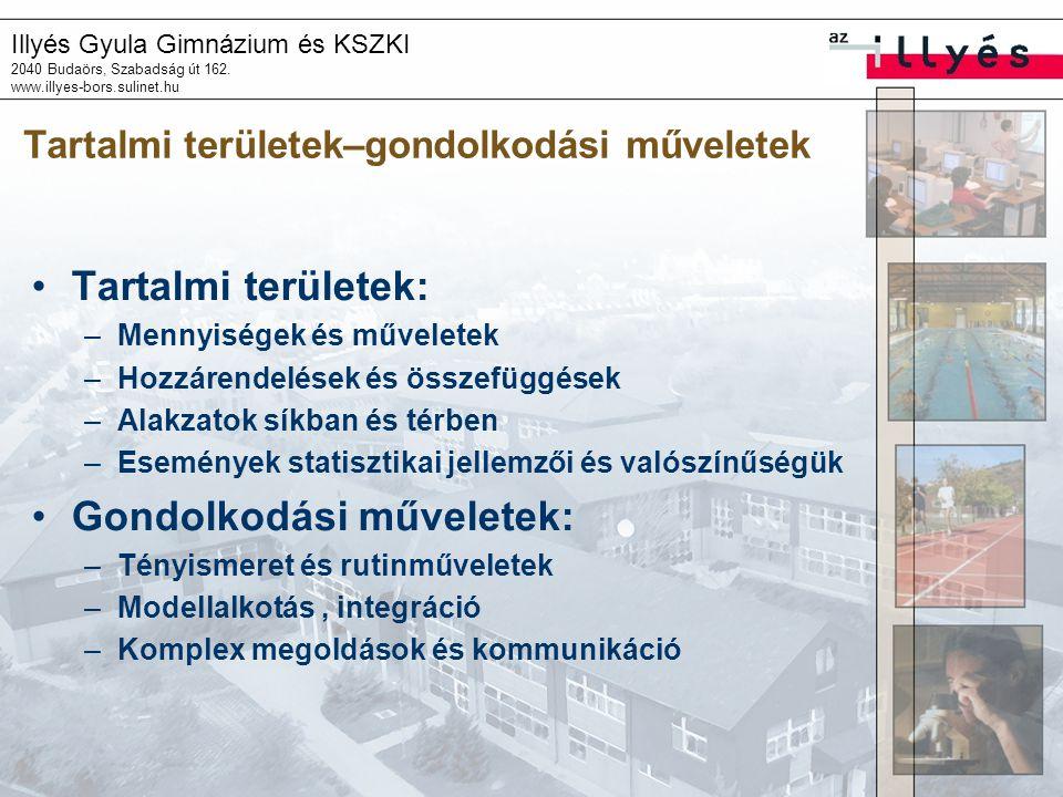Illyés Gyula Gimnázium és KSZKI 2040 Budaörs, Szabadság út 162. www.illyes-bors.sulinet.hu Tartalmi területek–gondolkodási műveletek •Tartalmi terület