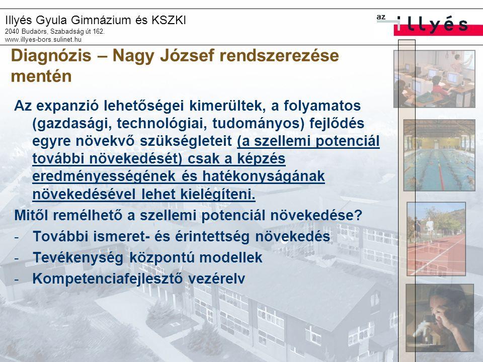 Illyés Gyula Gimnázium és KSZKI 2040 Budaörs, Szabadság út 162. www.illyes-bors.sulinet.hu Diagnózis – Nagy József rendszerezése mentén Az expanzió le