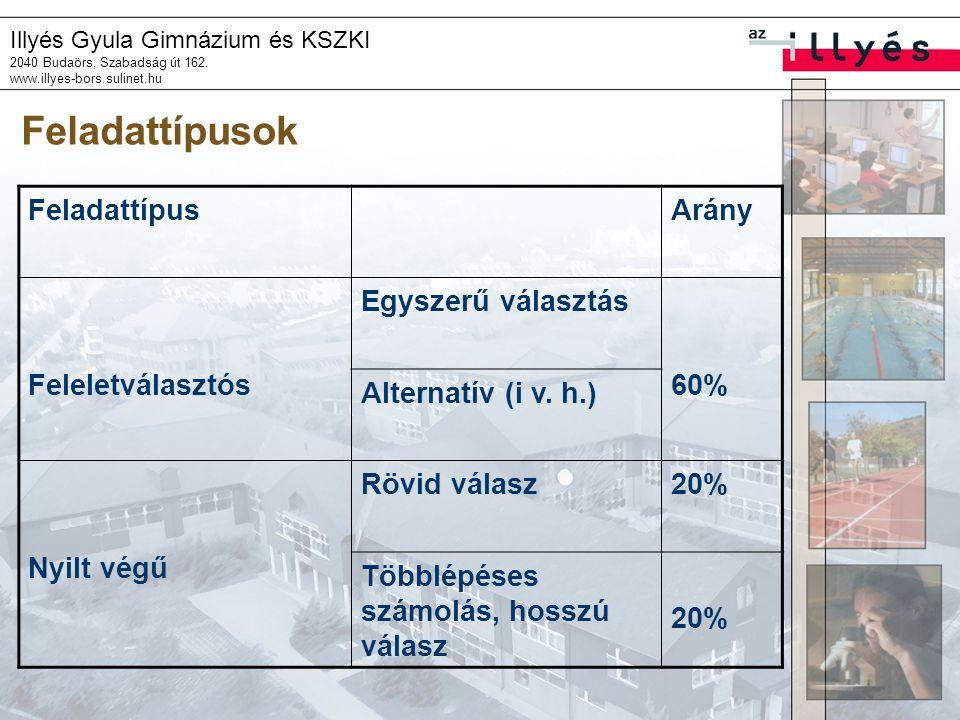 Illyés Gyula Gimnázium és KSZKI 2040 Budaörs, Szabadság út 162. www.illyes-bors.sulinet.hu Feladattípusok FeladattípusArány Feleletválasztós Egyszerű
