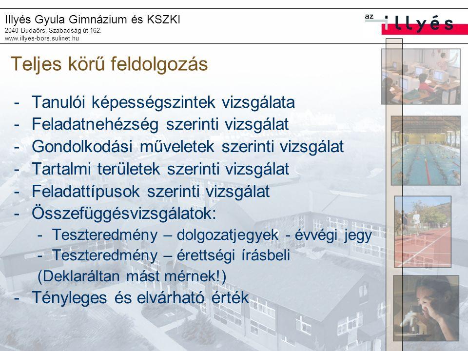 Illyés Gyula Gimnázium és KSZKI 2040 Budaörs, Szabadság út 162. www.illyes-bors.sulinet.hu Teljes körű feldolgozás -Tanulói képességszintek vizsgálata