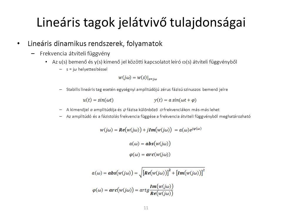 Lineáris tagok jelátvivő tulajdonságai • Lineáris dinamikus rendszerek, folyamatok – Frekvencia átviteli függvény • Az u(s) bemenő és y(s) kimenő jel közötti kapcsolatot leíró  (s) átviteli függvényből – s = j  helyettesítéssel – Stabilis lineáris tag esetén egységnyi amplitúdójú zérus fázisú szinuszos bemenő jelre – A kimenőjel a amplitúdója és  fázisa különböző  frekvenciákon más-más lehet – Az amplitúdó és a fázistolás frekvencia függése a frekvencia átviteli függvényből meghatározható 11