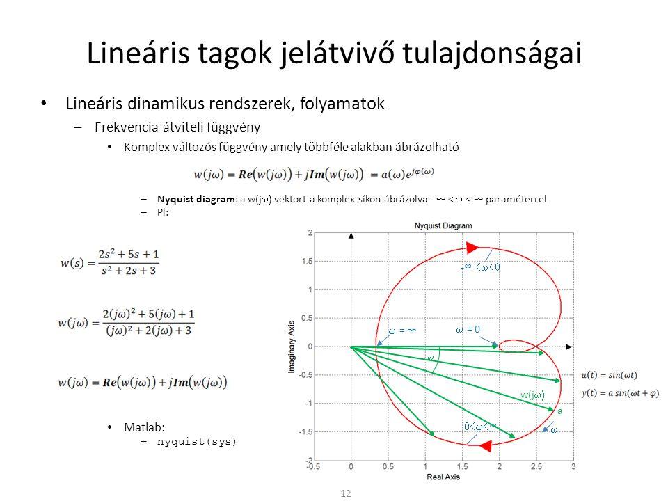 Lineáris tagok jelátvivő tulajdonságai • Lineáris dinamikus rendszerek, folyamatok – Frekvencia átviteli függvény • Komplex változós függvény amely többféle alakban ábrázolható – Nyquist diagram: a w(j  ) vektort a komplex síkon ábrázolva -∞ <  < ∞ paraméterrel – Pl: • Matlab: – nyquist(sys) 12  = 0  = ∞  ∞  -∞  w(j   a