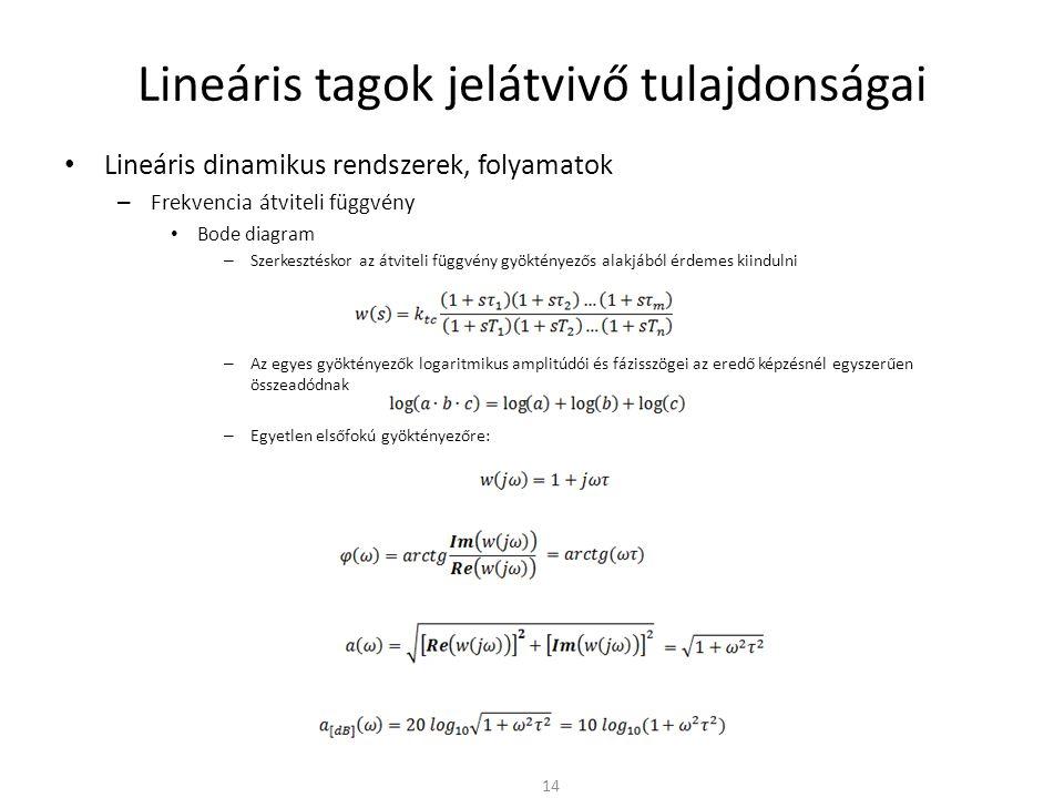 Lineáris tagok jelátvivő tulajdonságai • Lineáris dinamikus rendszerek, folyamatok – Frekvencia átviteli függvény • Bode diagram – Szerkesztéskor az átviteli függvény gyöktényezős alakjából érdemes kiindulni – Az egyes gyöktényezők logaritmikus amplitúdói és fázisszögei az eredő képzésnél egyszerűen összeadódnak – Egyetlen elsőfokú gyöktényezőre: 14