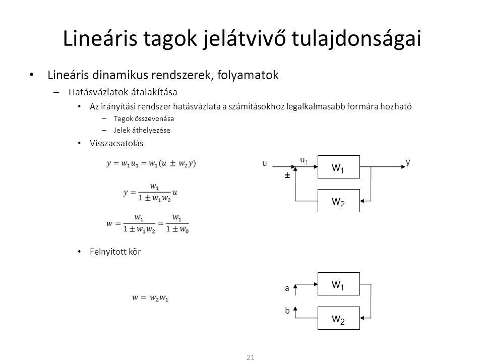Lineáris tagok jelátvivő tulajdonságai • Lineáris dinamikus rendszerek, folyamatok – Hatásvázlatok átalakítása • Az irányítási rendszer hatásvázlata a számításokhoz legalkalmasabb formára hozható – Tagok összevonása – Jelek áthelyezése • Visszacsatolás • Felnyitott kör 21 w1w1 w2w2 u y ± u1u1 w1w1 w2w2 b a
