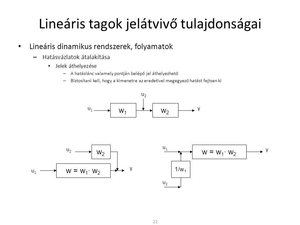 Lineáris tagok jelátvivő tulajdonságai • Lineáris dinamikus rendszerek, folyamatok – Hatásvázlatok átalakítása • Jelek áthelyezése – A hatáslánc valamely pontján belépő jel áthelyezhető – Biztosítani kell, hogy a kimenetre az eredetivel megegyező hatást fejtsen ki 22 w1w1 w2w2 w = w 1 · w 2 y u1u1 y u2u2 w2w2 u1u1 u2u2 y 1/w 1 u1u1 u2u2