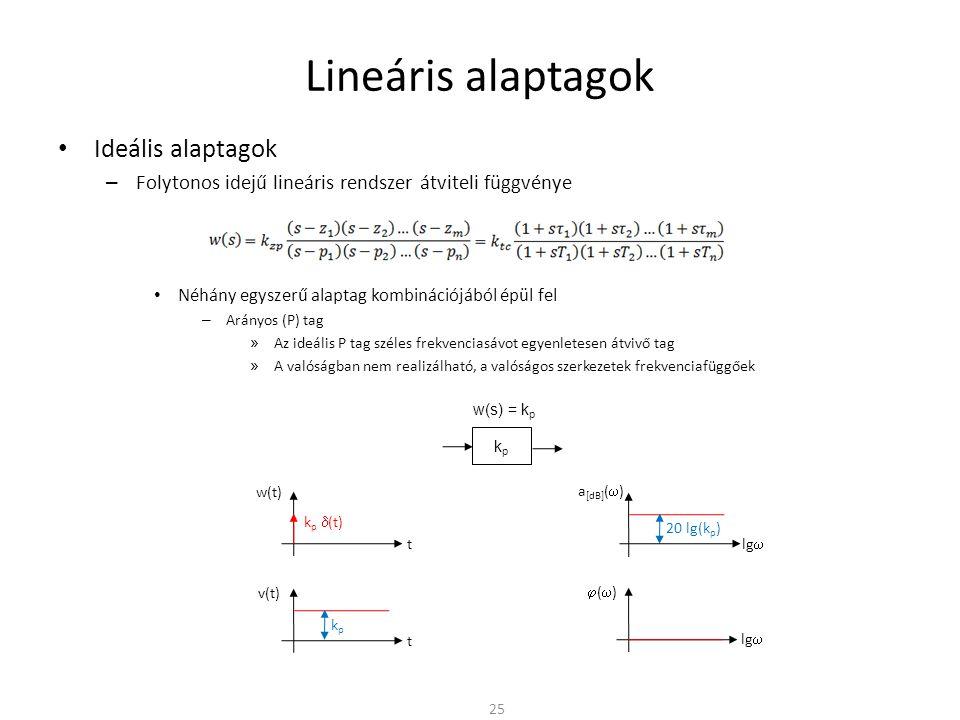 Lineáris alaptagok • Ideális alaptagok – Folytonos idejű lineáris rendszer átviteli függvénye • Néhány egyszerű alaptag kombinációjából épül fel – Arányos (P) tag » Az ideális P tag széles frekvenciasávot egyenletesen átvivő tag » A valóságban nem realizálható, a valóságos szerkezetek frekvenciafüggőek 25 kpkp kpkp t k p  (t) t w(t) v(t) a [dB] (  ) ()() 20 lg(k p ) lg  w(s) = k p lg 