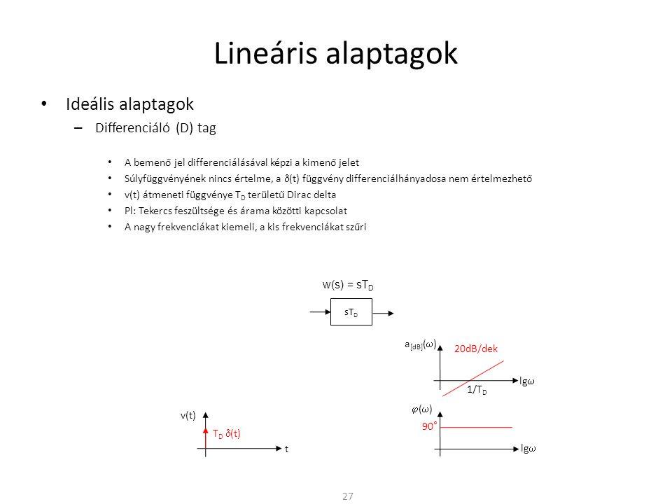 Lineáris alaptagok • Ideális alaptagok – Differenciáló (D) tag • A bemenő jel differenciálásával képzi a kimenő jelet • Súlyfüggvényének nincs értelme, a  (t) függvény differenciálhányadosa nem értelmezhető • v(t) átmeneti függvénye T D területű Dirac delta • Pl: Tekercs feszültsége és árama közötti kapcsolat • A nagy frekvenciákat kiemeli, a kis frekvenciákat szűri 27 sT D t v(t) ()() 20dB/dek w(s) = sT D a [dB] (  ) lg  1/T D 90° T D  (t)