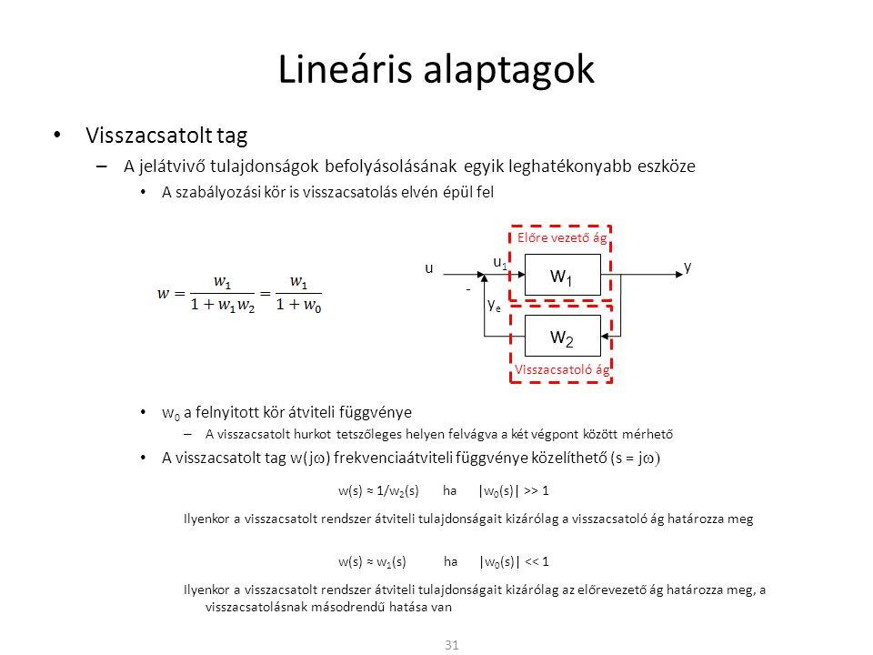 Lineáris alaptagok • Visszacsatolt tag – A jelátvivő tulajdonságok befolyásolásának egyik leghatékonyabb eszköze • A szabályozási kör is visszacsatolás elvén épül fel • w 0 a felnyitott kör átviteli függvénye – A visszacsatolt hurkot tetszőleges helyen felvágva a két végpont között mérhető • A visszacsatolt tag w(j  ) frekvenciaátviteli függvénye közelíthető (s = j  w(s) ≈ 1/w 2 (s) ha |w 0 (s)| >> 1 Ilyenkor a visszacsatolt rendszer átviteli tulajdonságait kizárólag a visszacsatoló ág határozza meg w(s) ≈ w 1 (s) ha |w 0 (s)| << 1 Ilyenkor a visszacsatolt rendszer átviteli tulajdonságait kizárólag az előrevezető ág határozza meg, a visszacsatolásnak másodrendű hatása van 31 w1w1 w2w2 u y - u1u1 Előre vezető ág Visszacsatoló ág yeye