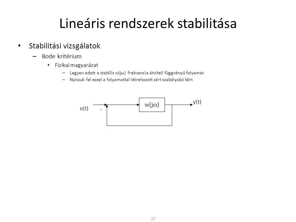Lineáris rendszerek stabilitása • Stabilitási vizsgálatok – Bode kritérium • Fizikai magyarázat – Legyen adott a stabilis w(j  ) frekvencia átviteli függvényű folyamat – Nyissuk fel ezzel a folyamattal létrehozott zárt szabályzási kört 37 w(j  ) y(t) - u(t)