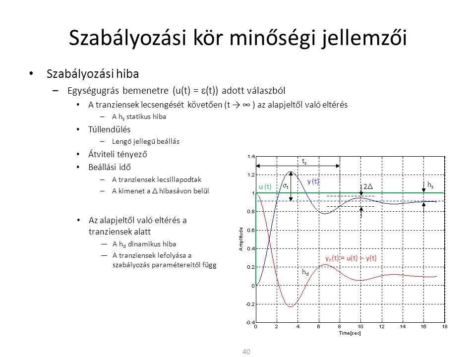 Szabályozási kör minőségi jellemzői • Szabályozási hiba – Egységugrás bemenetre (u(t) =  (t)) adott válaszból • A tranziensek lecsengését követően (t → ∞ ) az alapjeltől való eltérés – A h s statikus hiba • Túllendülés – Lengő jellegű beállás • Átviteli tényező • Beállási idő – A tranziensek lecsillapodtak – A kimenet a  hibasávon belül 40 y (t) y h (t) = u(t) – y(t) u (t) tsts hshs 22 tt • Az alapjeltől való eltérés a tranziensek alatt —A h d dinamikus hiba —A tranziensek lefolyása a szabályozás paramétereitől függ hdhd