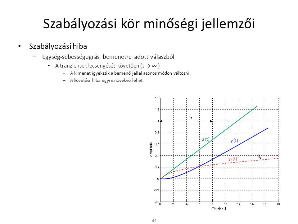 Szabályozási kör minőségi jellemzői • Szabályozási hiba – Egység-sebességugrás bemenetre adott válaszból • A tranziensek lecsengését követően (t → ∞ ) – A kimenet igyekszik a bemenő jellel azonos módon változni – A követési hiba egyre növekvő lehet 41 y (t) y h (t) u (t) tsts hshs
