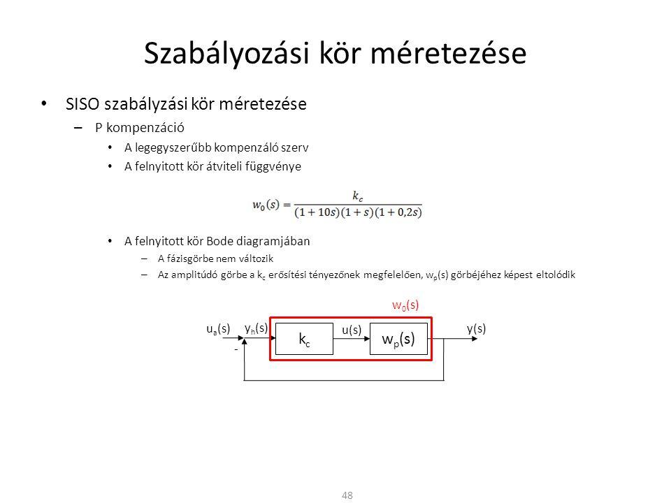 Szabályozási kör méretezése • SISO szabályzási kör méretezése – P kompenzáció • A legegyszerűbb kompenzáló szerv • A felnyitott kör átviteli függvénye • A felnyitott kör Bode diagramjában – A fázisgörbe nem változik – Az amplitúdó görbe a k c erősítési tényezőnek megfelelően, w p (s) görbéjéhez képest eltolódik 48 kckc - w p (s) y(s) y h (s) u a (s) u(s) w 0 (s)