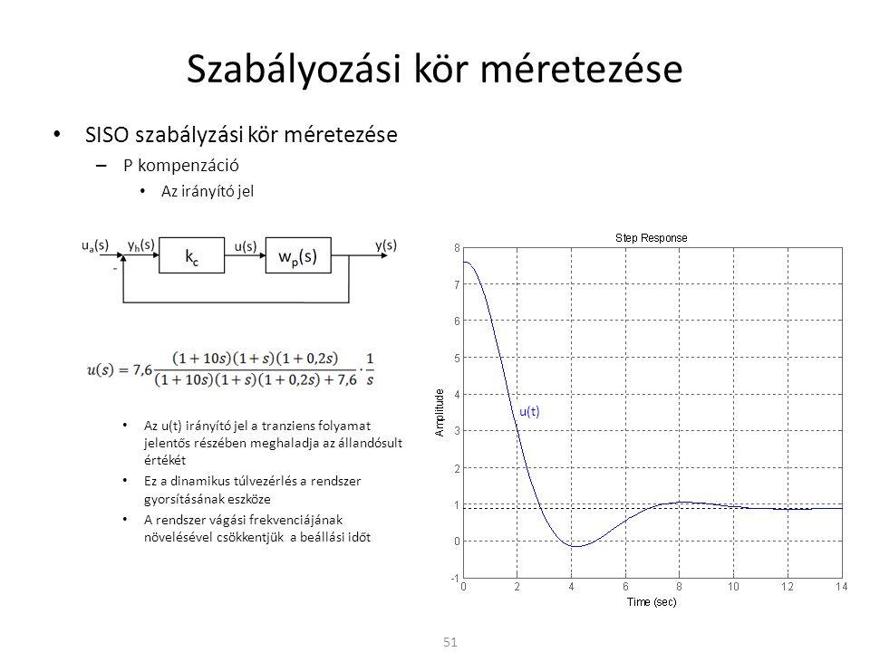 Szabályozási kör méretezése • SISO szabályzási kör méretezése – P kompenzáció • Az irányító jel 51 • Az u(t) irányító jel a tranziens folyamat jelentős részében meghaladja az állandósult értékét • Ez a dinamikus túlvezérlés a rendszer gyorsításának eszköze • A rendszer vágási frekvenciájának növelésével csökkentjük a beállási időt u(t)
