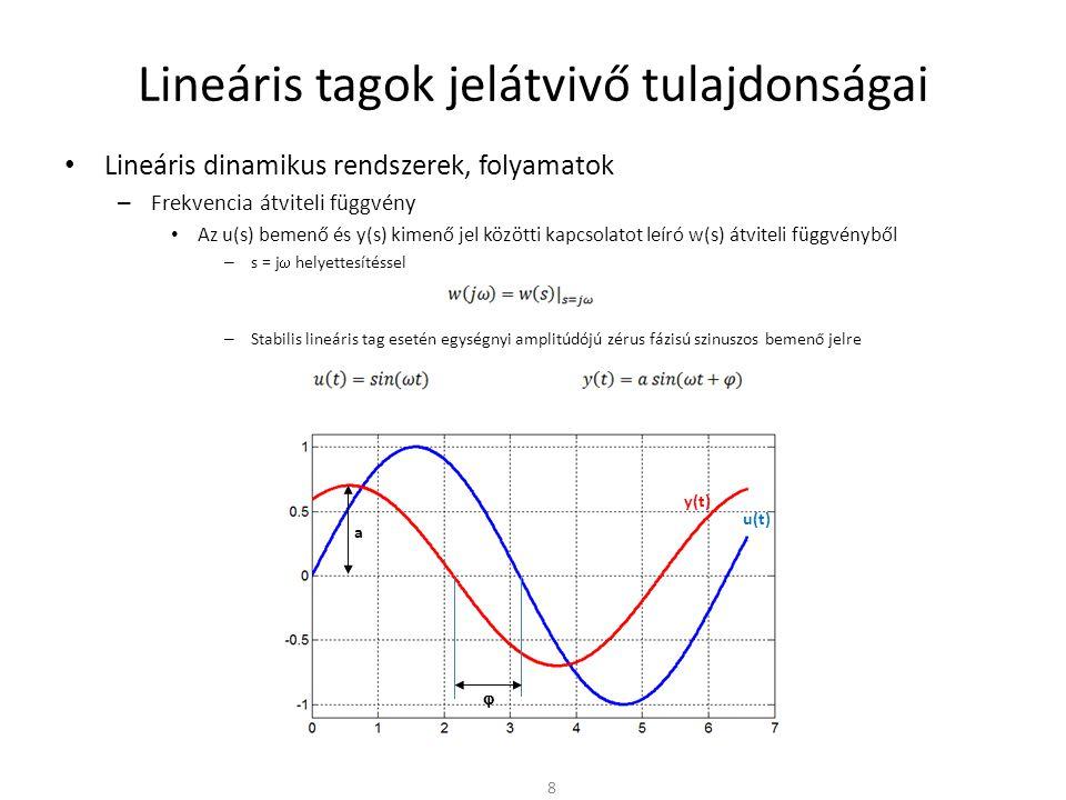 Lineáris tagok jelátvivő tulajdonságai • Lineáris dinamikus rendszerek, folyamatok – Frekvencia átviteli függvény • Az u(s) bemenő és y(s) kimenő jel közötti kapcsolatot leíró  (s) átviteli függvényből – s = j  helyettesítéssel – Stabilis lineáris tag esetén egységnyi amplitúdójú zérus fázisú szinuszos bemenő jelre – A kimenőjel a amplitúdója és  fázisa különböző  frekvenciákon más-más lehet – Az amplitúdó és a fázistolás frekvencia függése a frekvencia átviteli függvényből meghatározható 9