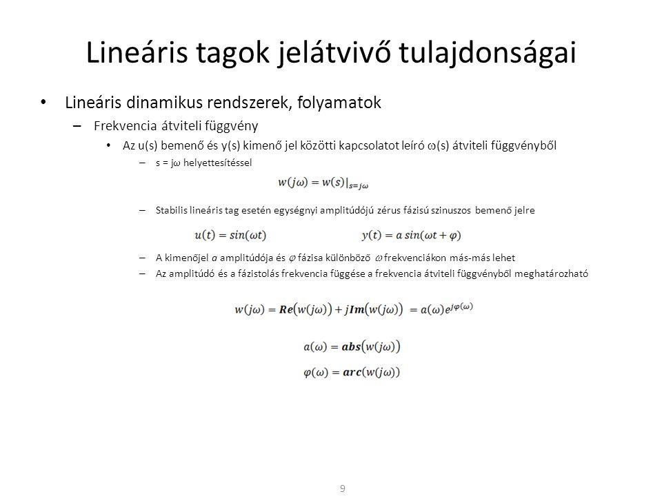 Lineáris alaptagok • Tárolós tagok – Kéttárolós arányos tag –  1 esetben valós pólusok • aperiodikusan csillapított tag –  1 esetben komplex-konjugált pólusok • periodikusan csillapított vagy lengő tag  p =  0 √ 1-  2 lengési frekvenciával 30 ----  = 0,3 ----  = 0,7 ----  = 1 ----  = 2