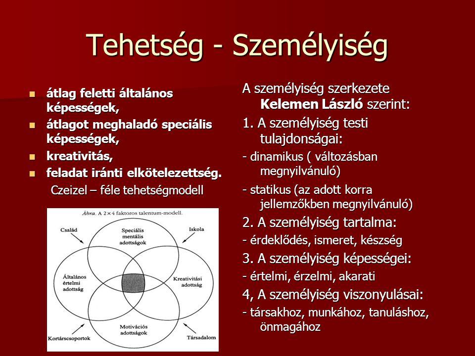 Tehetség - Személyiség  átlag feletti általános képességek,  átlagot meghaladó speciális képességek,  kreativitás,  feladat iránti elkötelezettség