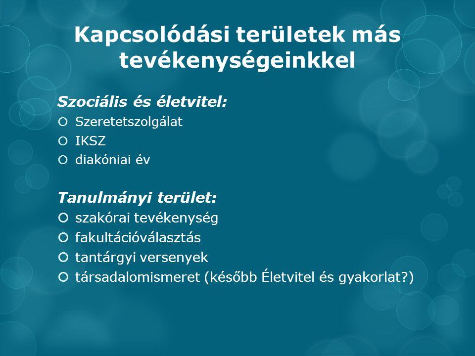 Kapcsolódási területek más tevékenységeinkkel Szociális és életvitel:  Szeretetszolgálat  IKSZ  diakóniai év Tanulmányi terület:  szakórai tevéken