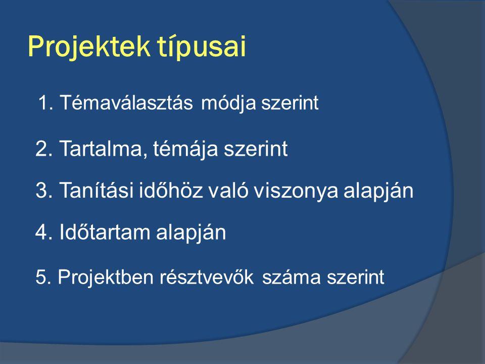 Projektek típusai 1. Témaválasztás módja szerint 2. Tartalma, témája szerint 3. Tanítási időhöz való viszonya alapján 4. Időtartam alapján 5. Projektb