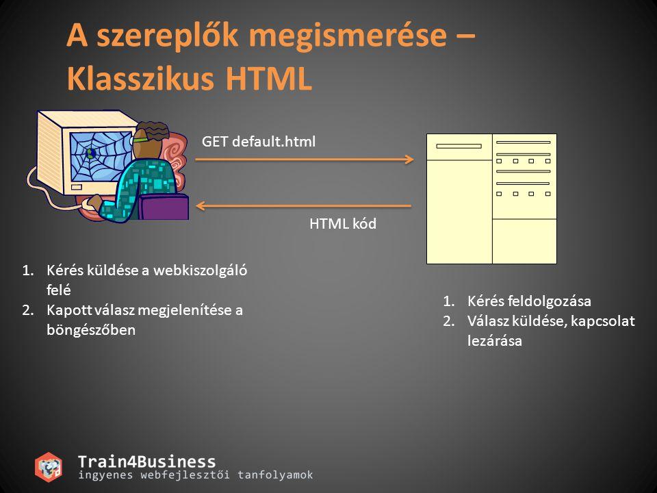 A szereplők megismerése – Klasszikus HTML GET default.html HTML kód 1.Kérés feldolgozása 2.Válasz küldése, kapcsolat lezárása 1.Kérés küldése a webkis
