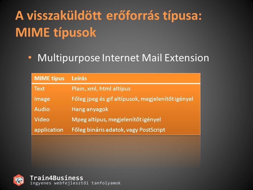 A visszaküldött erőforrás típusa: MIME típusok • Multipurpose Internet Mail Extension