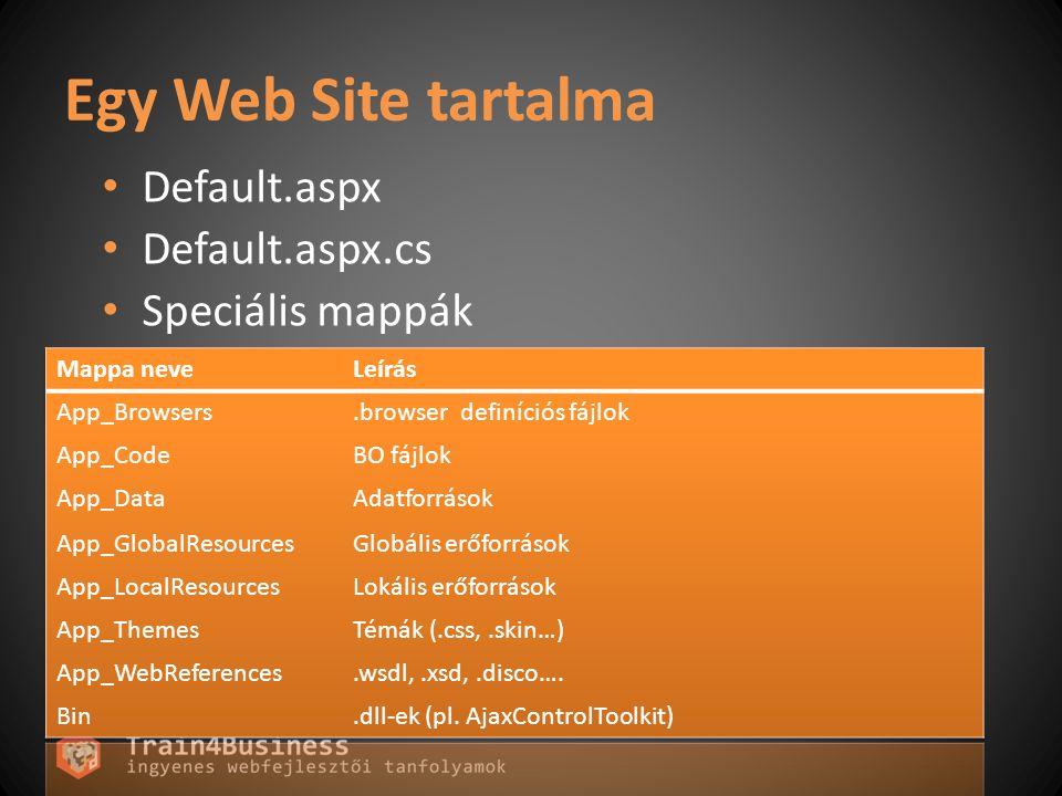 Egy Web Site tartalma • Default.aspx • Default.aspx.cs • Speciális mappák