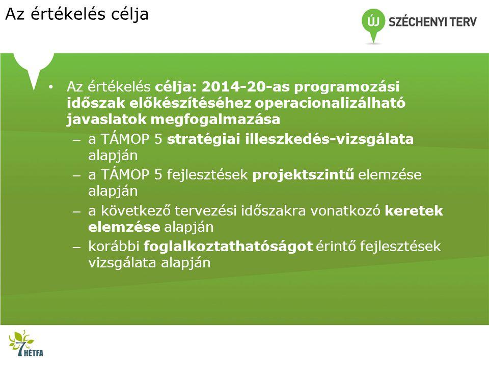 Az értékelés célja • Az értékelés célja: 2014-20-as programozási időszak előkészítéséhez operacionalizálható javaslatok megfogalmazása – a TÁMOP 5 str