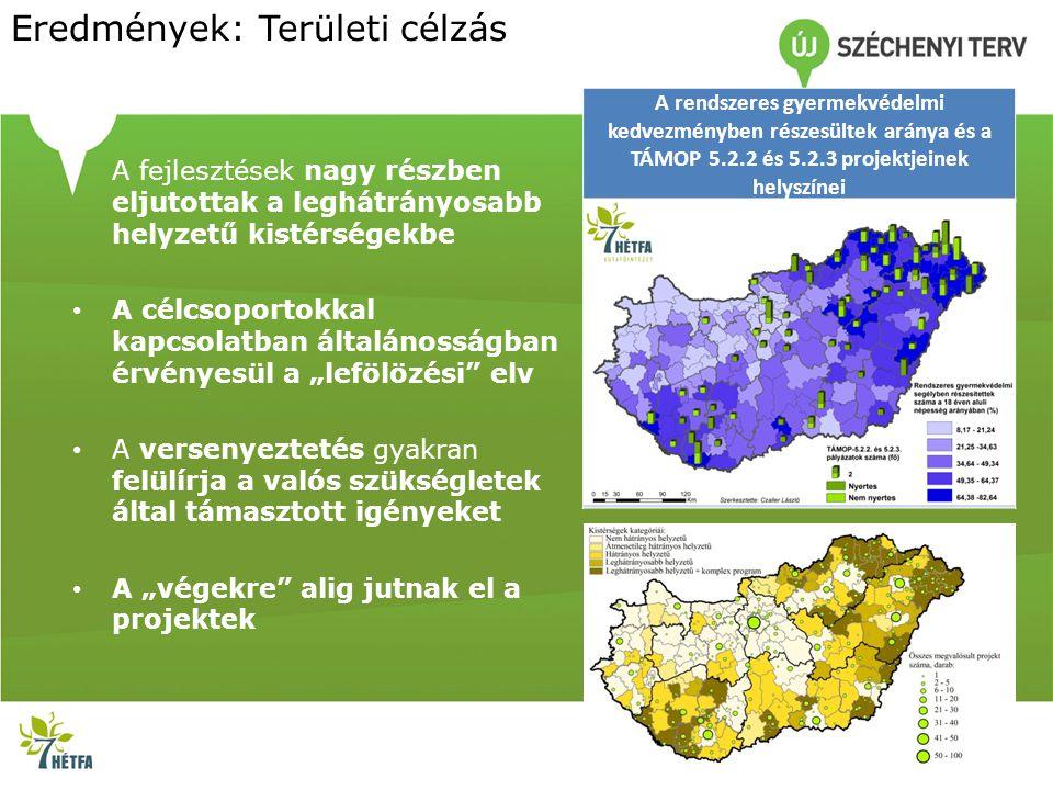 Eredmények: Területi célzás • A fejlesztések nagy részben eljutottak a leghátrányosabb helyzetű kistérségekbe • A célcsoportokkal kapcsolatban általán