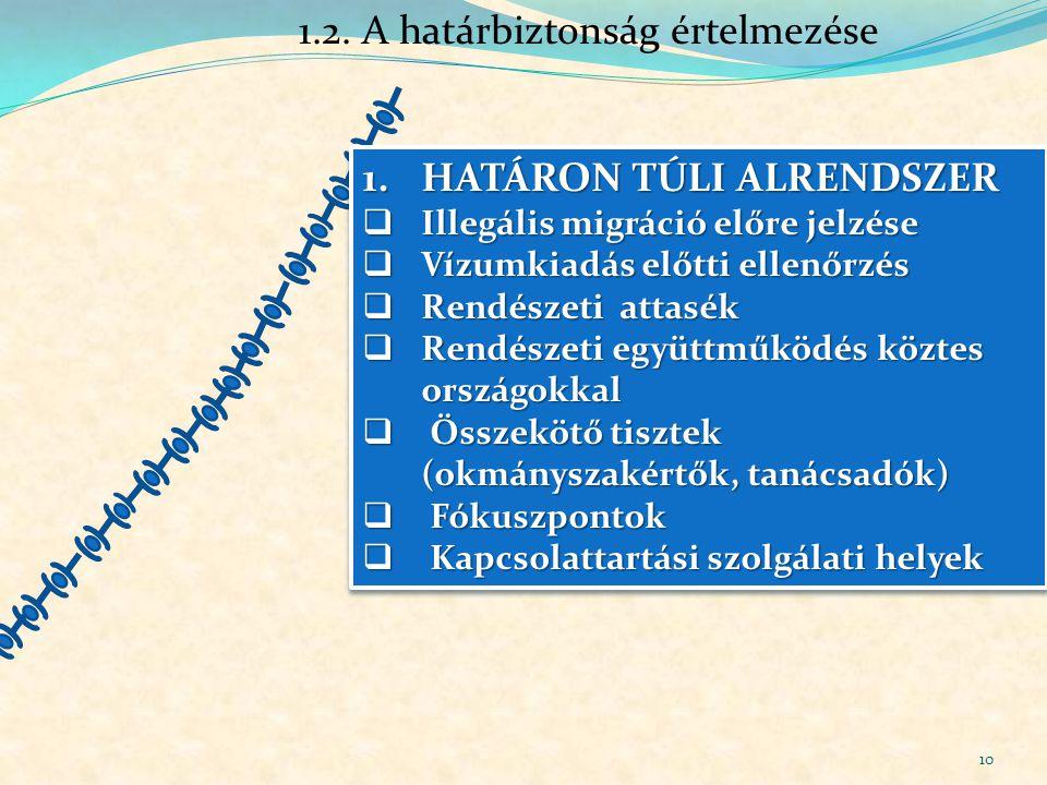 1.HATÁRON TÚLI ALRENDSZER  Illegális migráció előre jelzése  Vízumkiadás előtti ellenőrzés  Rendészeti attasék  Rendészeti együttműködés köztes országokkal  Összekötő tisztek (okmányszakértők, tanácsadók)  Fókuszpontok  Kapcsolattartási szolgálati helyek 1.HATÁRON TÚLI ALRENDSZER  Illegális migráció előre jelzése  Vízumkiadás előtti ellenőrzés  Rendészeti attasék  Rendészeti együttműködés köztes országokkal  Összekötő tisztek (okmányszakértők, tanácsadók)  Fókuszpontok  Kapcsolattartási szolgálati helyek 1.2.