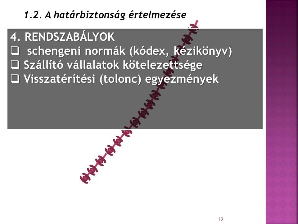 13 1.2.A határbiztonság értelmezése 4.