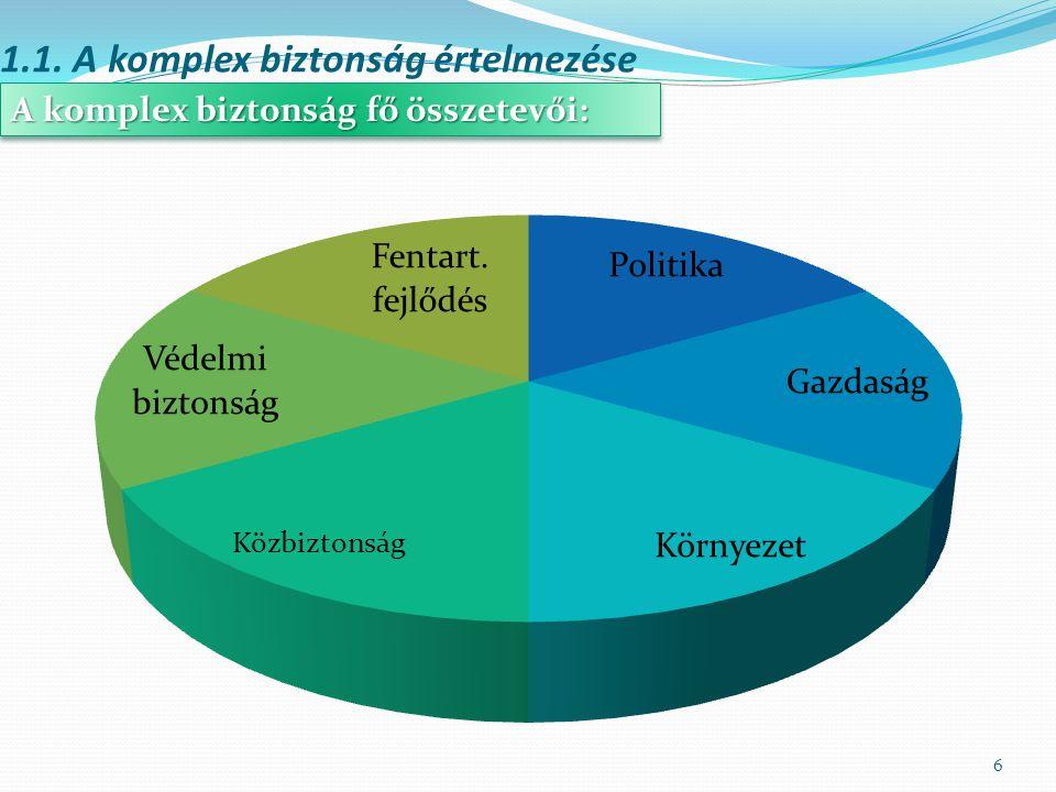 1.1. A komplex biztonság értelmezése A komplex biztonság fő összetevői: 6
