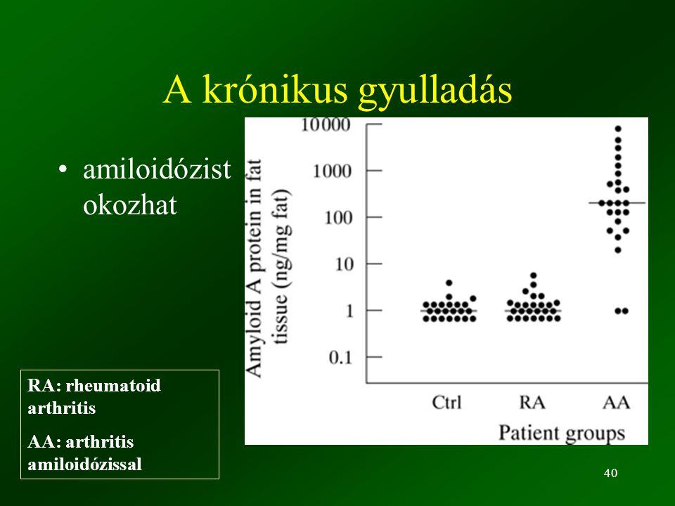 40 A krónikus gyulladás •amiloidózist okozhat RA: rheumatoid arthritis AA: arthritis amiloidózissal