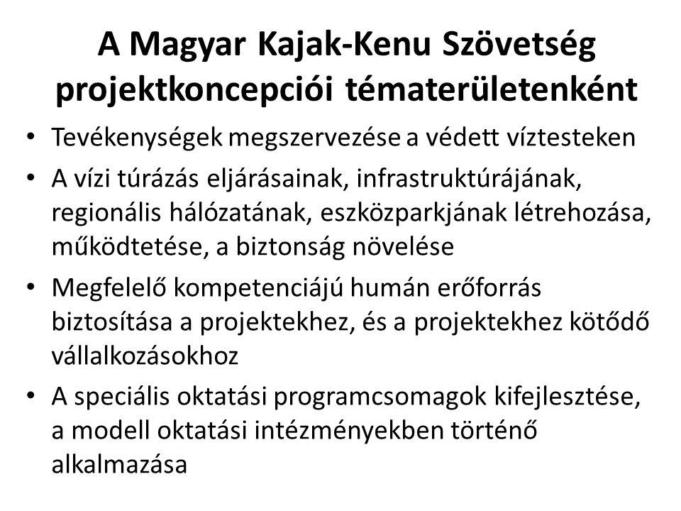 A Magyar Kajak-Kenu Szövetség projektkoncepciói tématerületenként • Tevékenységek megszervezése a védett víztesteken • A vízi túrázás eljárásainak, infrastruktúrájának, regionális hálózatának, eszközparkjának létrehozása, működtetése, a biztonság növelése • Megfelelő kompetenciájú humán erőforrás biztosítása a projektekhez, és a projektekhez kötődő vállalkozásokhoz • A speciális oktatási programcsomagok kifejlesztése, a modell oktatási intézményekben történő alkalmazása