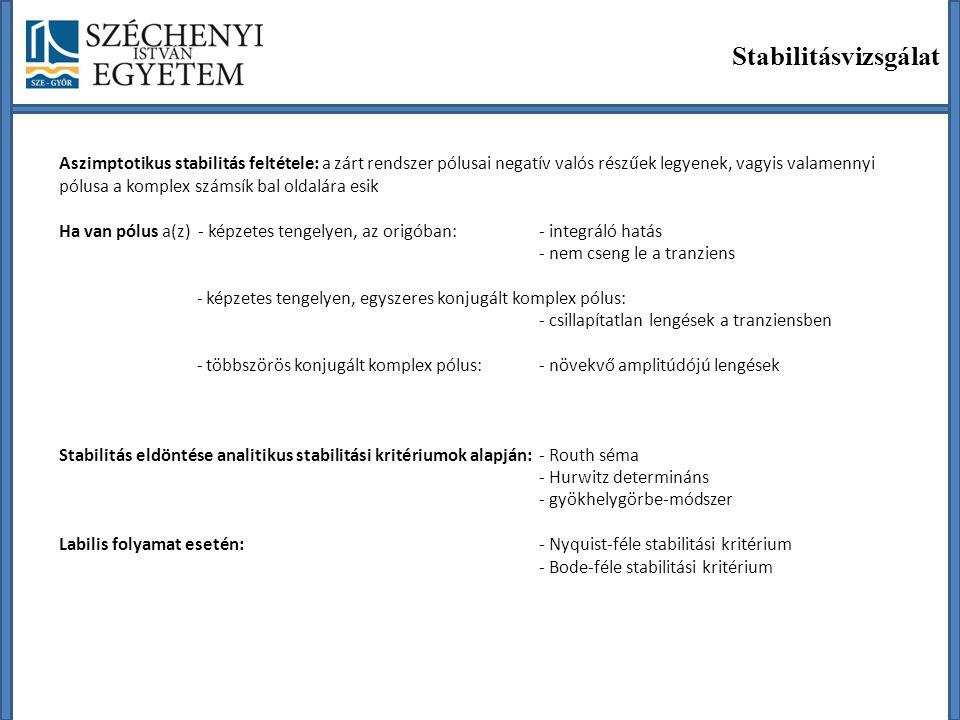 Stabilitásvizsgálat Aszimptotikus stabilitás feltétele: a zárt rendszer pólusai negatív valós részűek legyenek, vagyis valamennyi pólusa a komplex szá