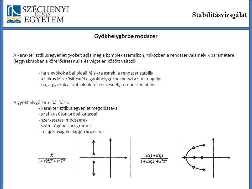 Stabilitásvizsgálat Gyökhelygörbe módszer A karakterisztikus egyenlet gyökeit adja meg a komplex számsíkon, miközben a rendszer valamelyik paramétere