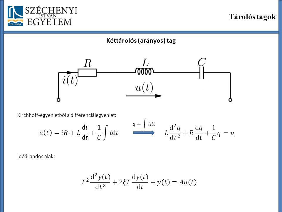 Tárolós tagok Kéttárolós (arányos) tag Kirchhoff-egyenletből a differenciálegyenlet: Időállandós alak: