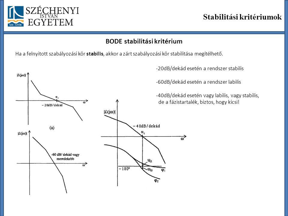 Stabilitási kritériumok BODE stabilitási kritérium Ha a felnyitott szabályozási kör stabilis, akkor a zárt szabályozási kör stabilitása megítélhető. -