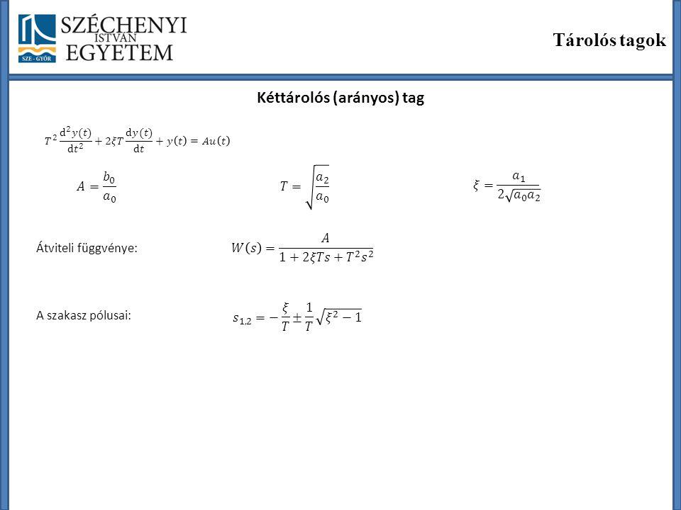 Stabilitásvizsgálat Gyökhelygörbe módszer A karakterisztikus egyenlet gyökeit adja meg a komplex számsíkon, miközben a rendszer valamelyik paramétere (leggyakrabban a körerősítés) nulla és végtelen között változik.