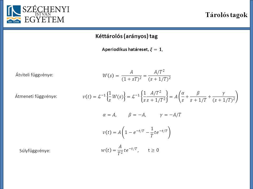 Stabilitási kritériumok A stabilitás gyakorlatban használt mérőszámai Csak egyszer metszheti a Nyquist diagram a negatív valós tengelyt!