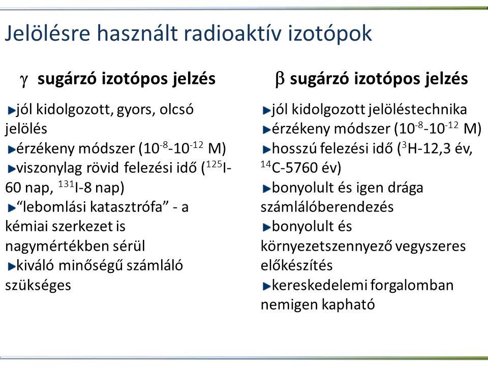 Jelölésre használt radioaktív izotópok  sugárzó izotópos jelzés jól kidolgozott, gyors, olcsó jelölés érzékeny módszer (10 -8 -10 -12 M) viszonylag