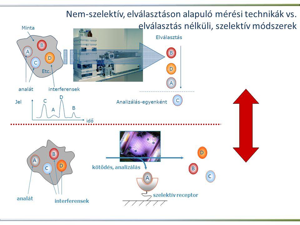 Szelektív receptorok Enzimek Sejtek, szövetek Receptorok Ellenanyagok v.