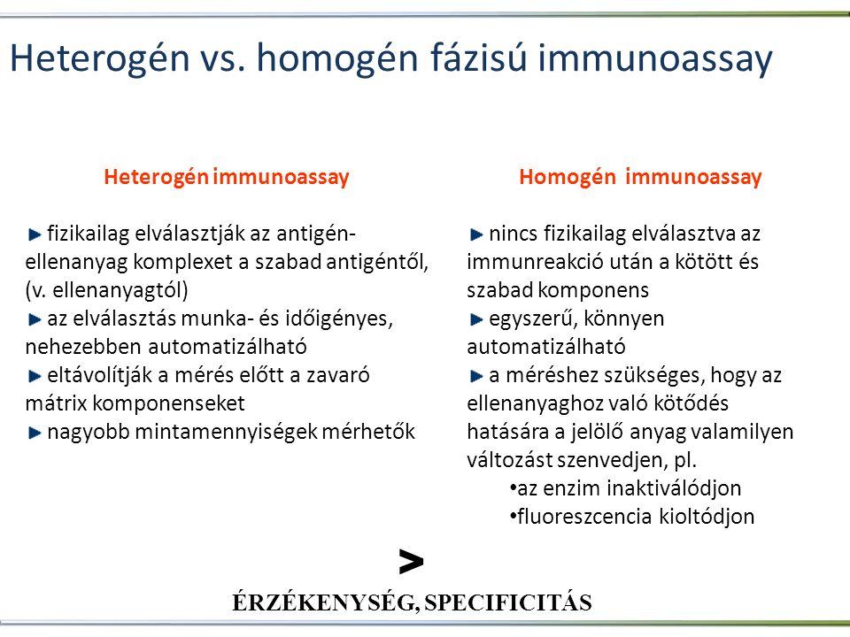 Heterogén vs. homogén fázisú immunoassay Heterogén immunoassay fizikailag elválasztják az antigén- ellenanyag komplexet a szabad antigéntől, (v. ellen