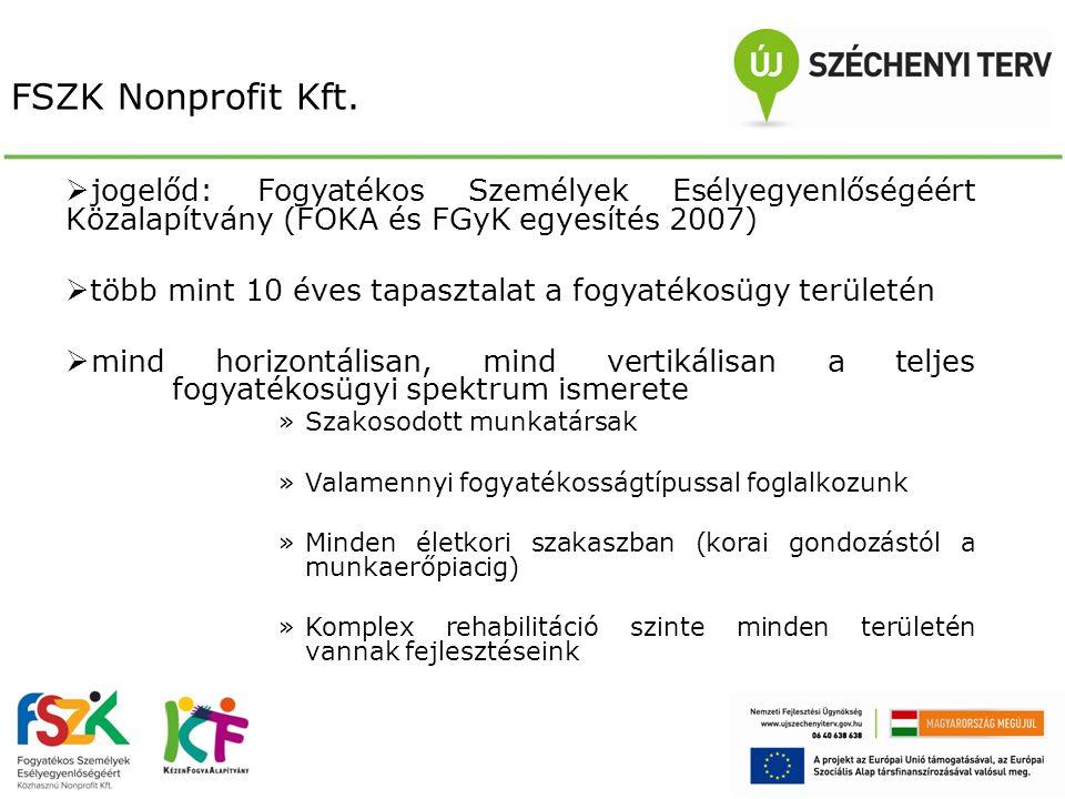 FSZK Nonprofit Kft.
