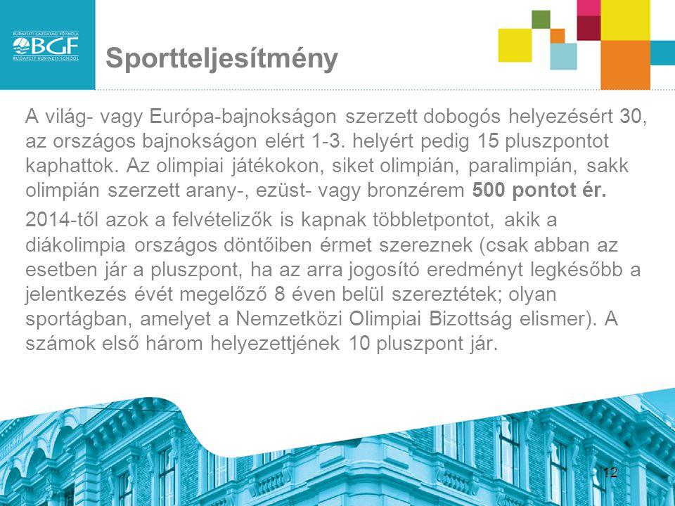 Sportteljesítmény A világ- vagy Európa-bajnokságon szerzett dobogós helyezésért 30, az országos bajnokságon elért 1-3. helyért pedig 15 pluszpontot ka